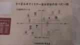 お米の#日本三大銘柄 セットの画像(2枚目)