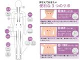 肩こり・腰痛に強い味方!の画像(5枚目)