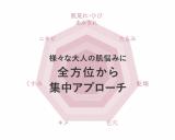 「年齢肌に!プラスキレイ リンクルモイストクリーム」の画像(3枚目)