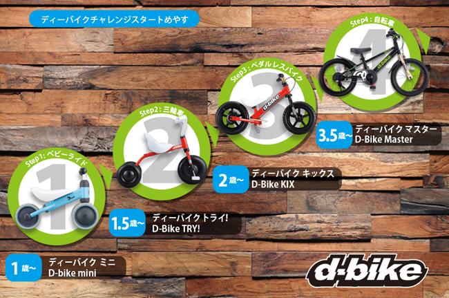 バイク チャレンジ