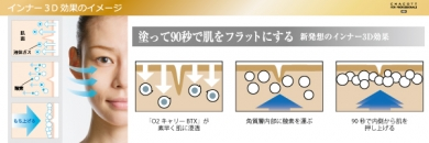 O2キャリーBTX(うるおい成分)配合