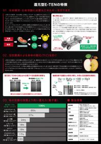 「還元型E-TEN配合サプリメントCELLA(チェッラ)(株式会社ナックス)」の商品画像の4枚目