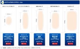 「キズクイック 各サイズ(旧モイストキュア)(東洋化学株式会社)」の商品画像の2枚目