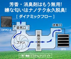 「ダイナミックフローDFP514(有限会社東亜システムクリエイト)」の商品画像の4枚目