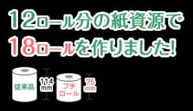 「小さくても使えるトイレットペーパー ASTフォーリープチロール(アスト株式会社)」の商品画像の2枚目