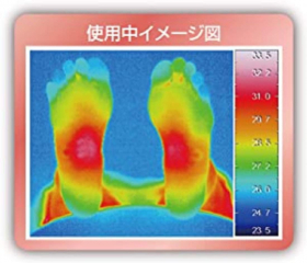 「ピップエレキバン 足裏バンド(ピップ株式会社)」の商品画像の4枚目